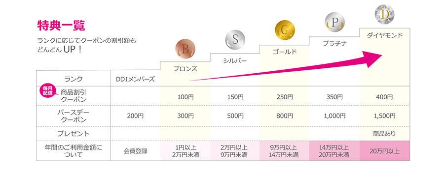 HP_2007_ランク制度_00_1.jpg