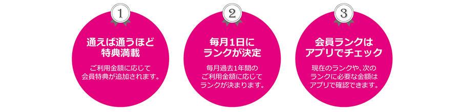 HP_2007_ランク制度_00.jpg